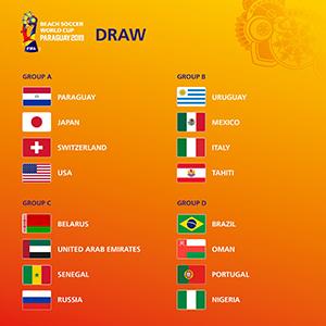 Mundial de Praia 2019 grupos