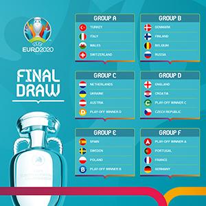 euro 2020 grupos