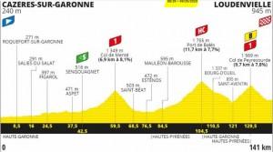 Ciclismo-TourFranceGráfico-05-09-2020 (1)