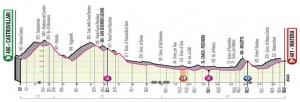 Ciclismo-VoltaItália-Perfil-07-10-2020
