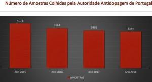 CML-DopingAmostras2018-18-07-2021