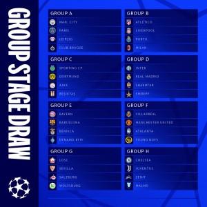 grupos ucl 2021_2022