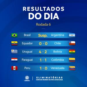 Eliminatorias Sud americana