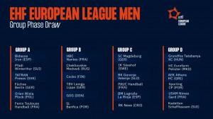Andebol-LigaEuropeiaClubes-Grupos-30-09-2021